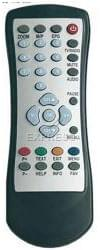 Handsender TELEXP 999918