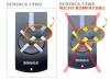 Sender BENINCA T4WV mit 4 tasten