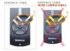 Telecommande BENINCA T2WV a 2 boutons