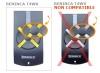 Telecommande BENINCA T4WK a 4 boutons