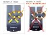 Telecommande_abbrégé BENINCA T4WK a 4 boutons